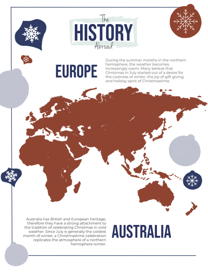 Christmas in July History in Europe and Australia Infographic