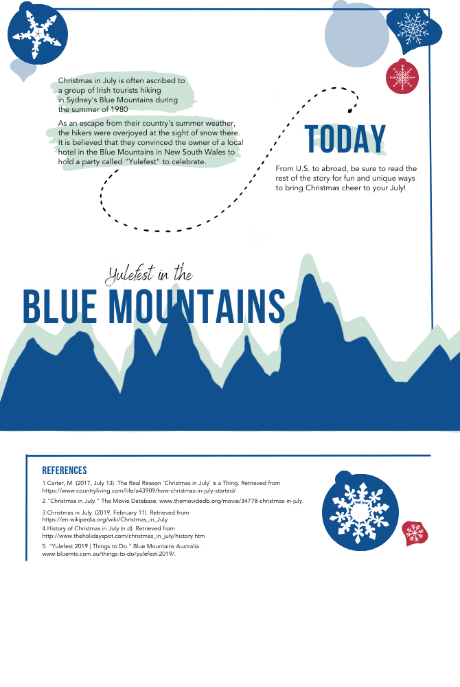 Christmas in July history infographic